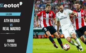 Soi kèo Athletic Bilbao vs Real Madrid lúc 19h ngày 5/7/2020